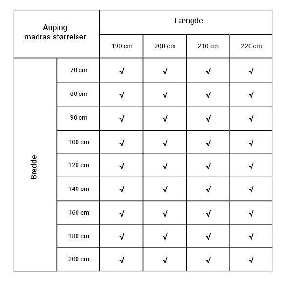 Auping madrasstørrelser