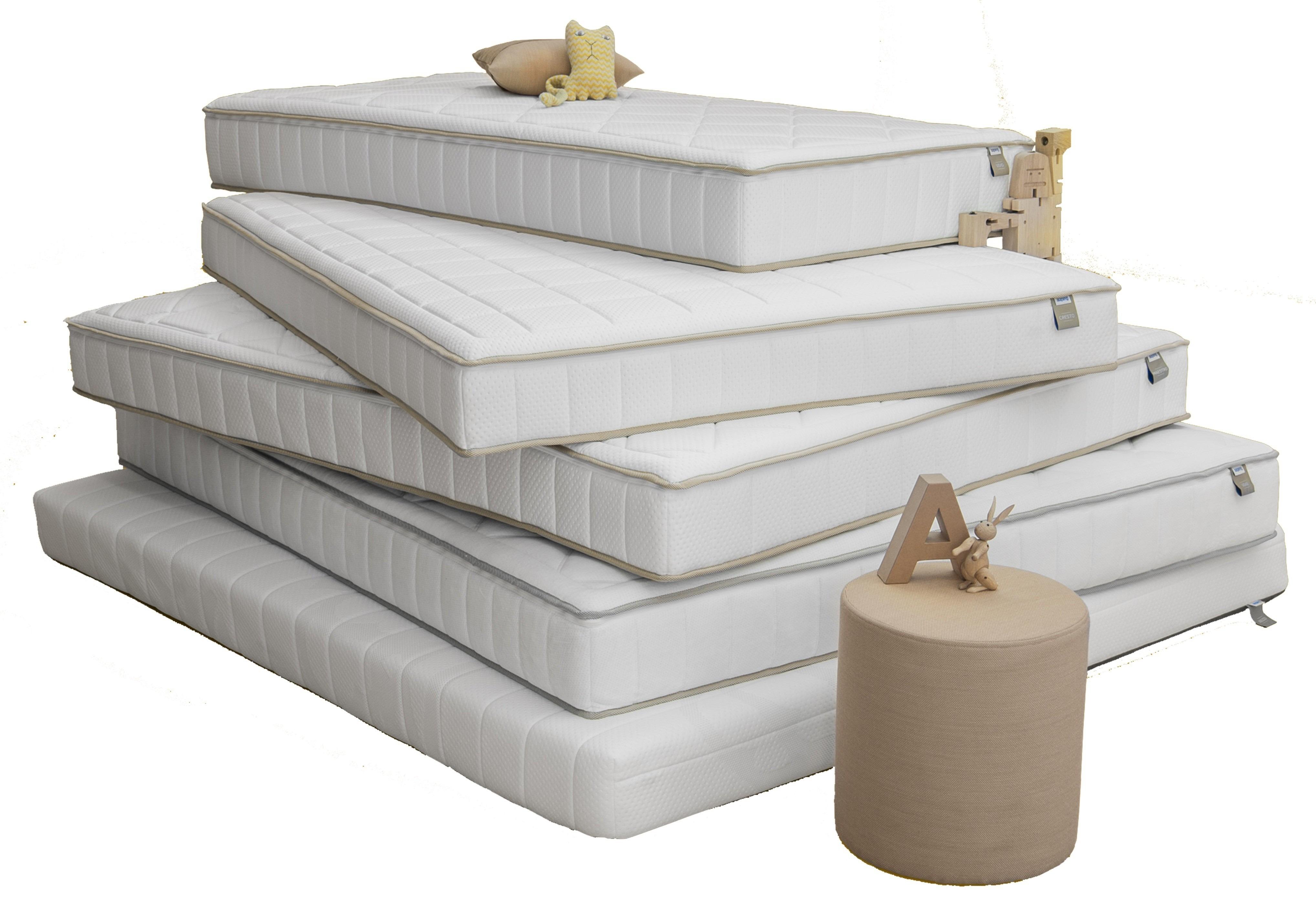 Matras 80 Cm : Afmetingen van matrassen: een overzicht auping